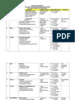 Program Tahunan PPIM (SK) 2015
