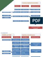 Prsent Cah Flow PDF 9