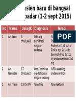 Daftar Pasien Baru 1-2 Sept 15