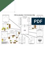 f18 Mfd Scheme