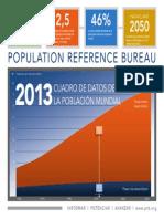 Distribución Población Mundial 2013