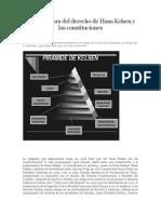 La Teoría Pura Del Derecho de Hans Kelsen y Las Constituciones