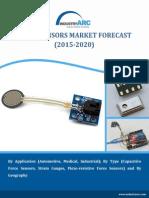 Force Sensors Market