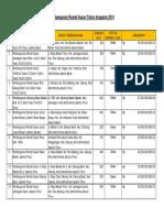 Perkembangan Dan Pembangunan Rumah Susun Tahun 2014 (1)