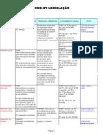Cartilha Do ICMS e IPI