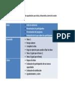 pautas_para_organizar_y_ejecutar_una_capacitacion.pdf