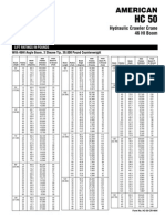 HC50_charts.pdf