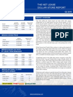 Net Lease Dollar Store Report | The Boulder Group
