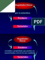 Material 03 - Magnitudes Físicas-Adición y Sustracción de Vectores