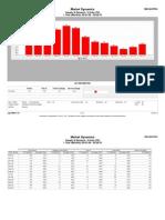 Glencoe Inventory Feb 2009-2010