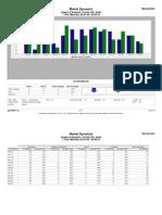 Glencoe Under Contract/Sold Homes Feb 2009-2010