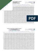 Tabela_da_Distribui��o_F_de_Snedecor