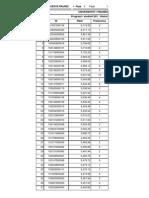 Lista e fituesve të universiteteve publike