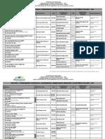 Relação Diretores 2015 Cogep PDF
