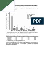 Resposta das colonias de actinobacterias em função da temperatura em diferentes meios de cultura.doc