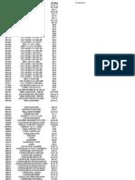Gradall Parts List Price.xls