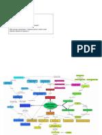 01-LTM-Tugas Latihan Peta Konsep-Septian Ika Prasetya