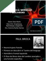 Presentacion Area de Broca_Wernicke _y_Geschwind