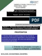 NOCIONES BASICAS  ECOLOGIA