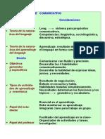 diagrama_enfoque_comunicativo