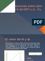 Correlaciones entre valor de N del SPT, ∅ y c