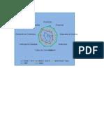 Diagrama Araña (Revisando Ple)