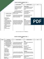 Copy of YR 3  SK Yearly Scheme of Work edited.xls