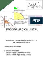 sesion de clase PROGRAMACION LINEAL teoria.pdf