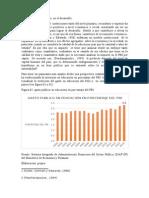 Papel de Las Instituciones en El Desarrollo v1