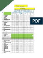 PPE Matrix Hazard Register