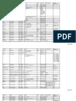 195953087-Ericsson-Parameter-Recommendations-2.xls