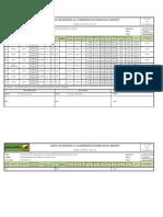 Control Probetas Acciona Fc 210 28 Dias 197 a 204