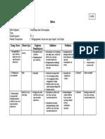 Contoh Silabus Sekolah Mata Pelajaran Tema Kelas/Semester