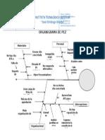 Diagrama de Pez