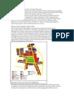 8 Elemen Perancangan Kota