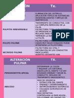 Tratamiento de Pulpa