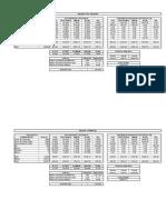 Indices y Kcal de Todos Los Productos