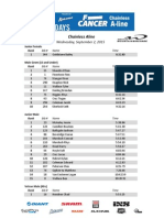 Whistler Bike Park Phat Wednesday - Race 9 Results