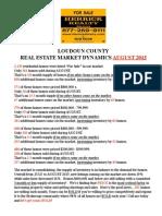 Loudoun County Real Estate Market Stats