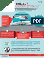 Infografía de recurso vs. CONAGUA sobre pago de multa y bitácora de vuelo de helicóptero utilizado indebidamente por David Korenfeld