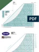 Carrier Chart psychometric chart
