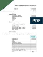 presupuesto relacion produccion