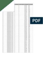 Cadmec Censo 2013 Redeestadual Outras