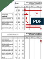 Cronogramas APVCHAPARRAL-CUSCO