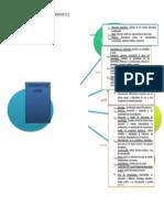 Componentes de la EAD