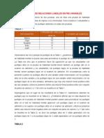 Ejercicio Regresion Lineal en Psicologia