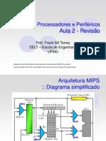 SPP-Aula03 - Conjunto de Instruções MIPS 2