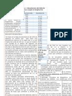 P. 14 Bioquímica