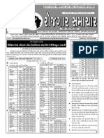 Gujarat Rozgaar Samachar 02-09-2015