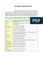 Environmental Quality Standards For